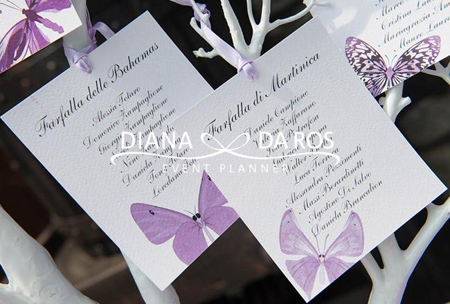 abbastanza Album • Diana Da Ros Event Planner TI86